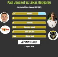 Paul Jaeckel vs Lukas Gugganig h2h player stats