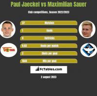 Paul Jaeckel vs Maximilian Sauer h2h player stats