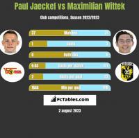 Paul Jaeckel vs Maximilian Wittek h2h player stats