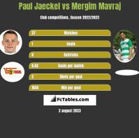 Paul Jaeckel vs Mergim Mavraj h2h player stats
