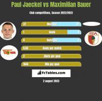 Paul Jaeckel vs Maximilian Bauer h2h player stats