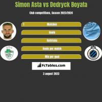 Simon Asta vs Dedryck Boyata h2h player stats