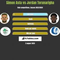 Simon Asta vs Jordan Torunarigha h2h player stats