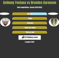 Anthony Fontana vs Brenden Aaronson h2h player stats