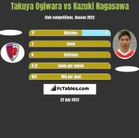 Takuya Ogiwara vs Kazuki Nagasawa h2h player stats