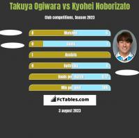 Takuya Ogiwara vs Kyohei Noborizato h2h player stats