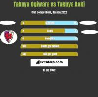Takuya Ogiwara vs Takuya Aoki h2h player stats