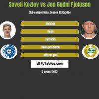 Saveli Kozlov vs Jon Gudni Fjoluson h2h player stats