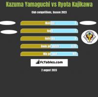 Kazuma Yamaguchi vs Ryota Kajikawa h2h player stats