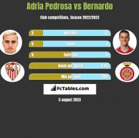Adria Pedrosa vs Bernardo h2h player stats
