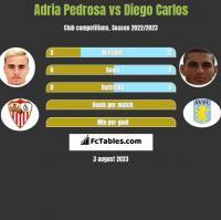 Adria Pedrosa vs Diego Carlos h2h player stats