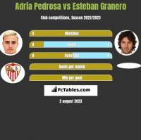 Adria Pedrosa vs Esteban Granero h2h player stats