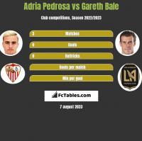 Adria Pedrosa vs Gareth Bale h2h player stats