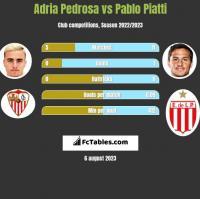 Adria Pedrosa vs Pablo Piatti h2h player stats