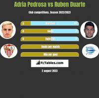 Adria Pedrosa vs Ruben Duarte h2h player stats