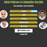 Adria Pedrosa vs Sebastien Corchia h2h player stats