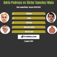 Adria Pedrosa vs Victor Sanchez Mata h2h player stats