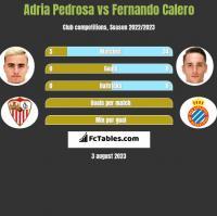 Adria Pedrosa vs Fernando Calero h2h player stats