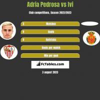 Adria Pedrosa vs Ivi h2h player stats