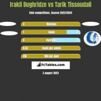 Irakli Bughridze vs Tarik Tissoudali h2h player stats