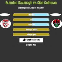 Brandon Kavanagh vs Cian Coleman h2h player stats