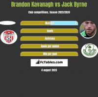 Brandon Kavanagh vs Jack Byrne h2h player stats
