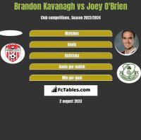Brandon Kavanagh vs Joey O'Brien h2h player stats