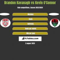 Brandon Kavanagh vs Kevin O'Connor h2h player stats