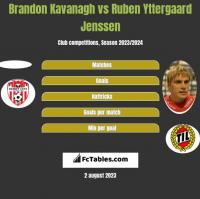 Brandon Kavanagh vs Ruben Yttergaard Jenssen h2h player stats
