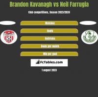 Brandon Kavanagh vs Neil Farrugia h2h player stats
