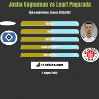 Josha Vagnoman vs Leart Paqarada h2h player stats
