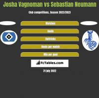 Josha Vagnoman vs Sebastian Neumann h2h player stats