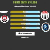 Faisal Darisi vs Lima h2h player stats