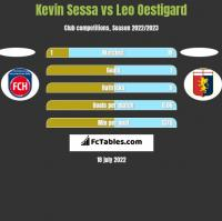 Kevin Sessa vs Leo Oestigard h2h player stats