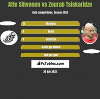 Atte Sihvonen vs Zourab Tsiskaridze h2h player stats