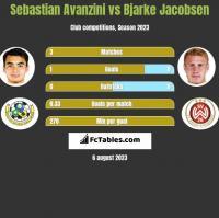Sebastian Avanzini vs Bjarke Jacobsen h2h player stats