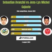 Sebastian Avanzini vs Jens-Lys Michel Cajuste h2h player stats