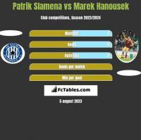 Patrik Slamena vs Marek Hanousek h2h player stats