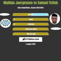 Mathias Joergensen vs Samuel Tetteh h2h player stats