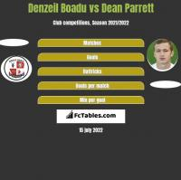 Denzeil Boadu vs Dean Parrett h2h player stats