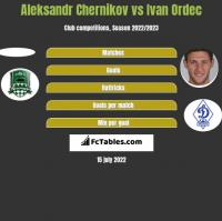 Aleksandr Chernikov vs Ivan Ordec h2h player stats