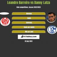 Leandro Barreiro vs Danny Latza h2h player stats