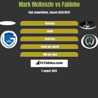 Mark McKenzie vs Fabinho h2h player stats