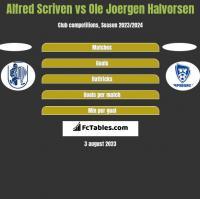 Alfred Scriven vs Ole Joergen Halvorsen h2h player stats