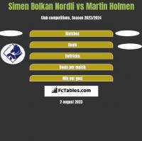 Simen Bolkan Nordli vs Martin Holmen h2h player stats