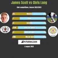 James Scott vs Chris Long h2h player stats