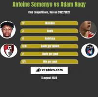 Antoine Semenyo vs Adam Nagy h2h player stats