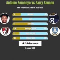 Antoine Semenyo vs Barry Bannan h2h player stats