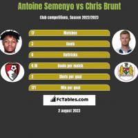 Antoine Semenyo vs Chris Brunt h2h player stats
