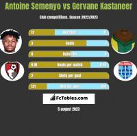 Antoine Semenyo vs Gervane Kastaneer h2h player stats